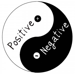 postive negative 300x294 Teaching Tip: Positive and Negative Consequences